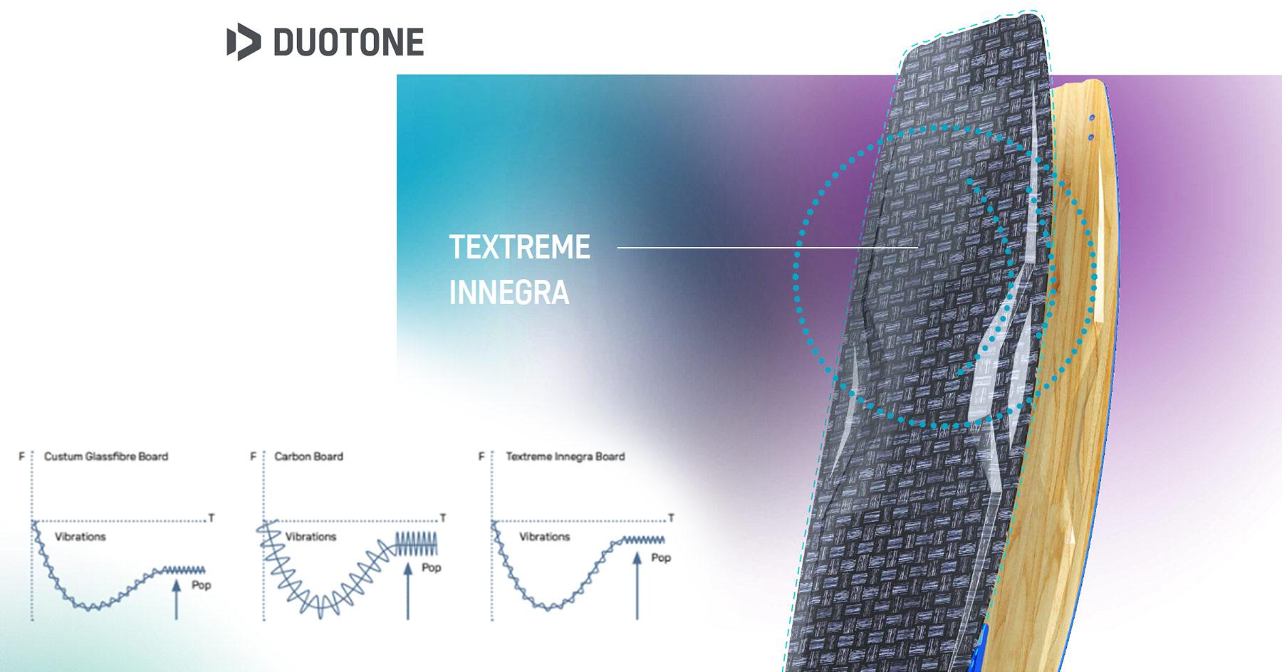 Nouvelle construction TEXTREM innegra 2021 sls duotone kiteboarding