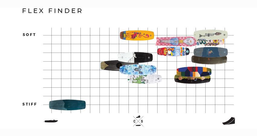 Flex_finder_slingshot_wakeboard