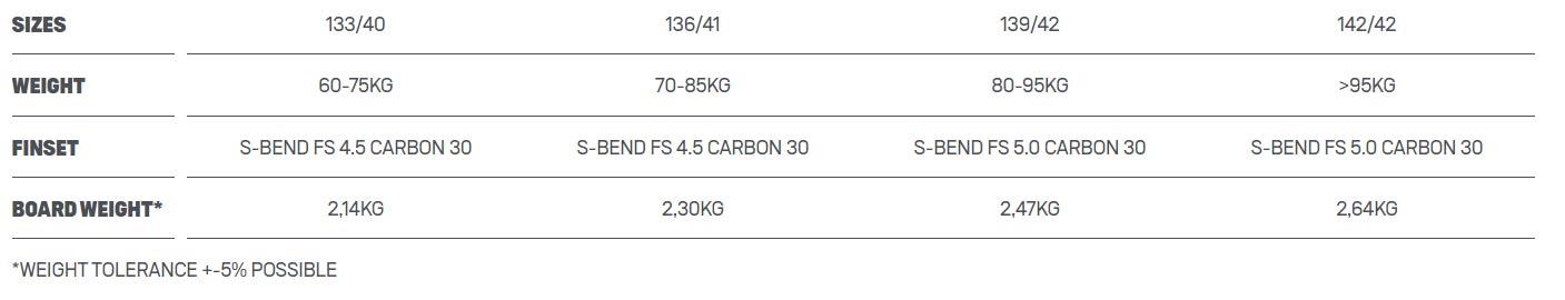 Jaime-SLS-Duotone-Kiteboarding-tailles