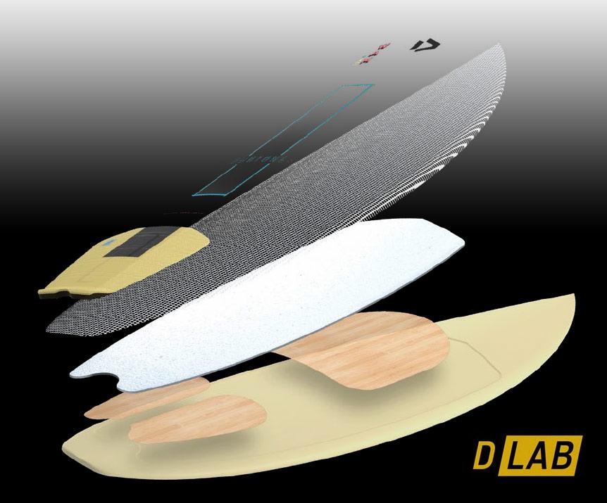surf pour le kite Duotone s'élargie pour 2022 avec 3 modèles en construction D/LAB