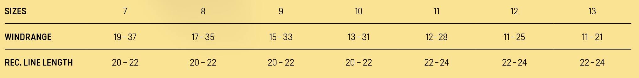 plage-de-vent-ale-de-kite-dice-sls-2022-duotone-kiteboarding