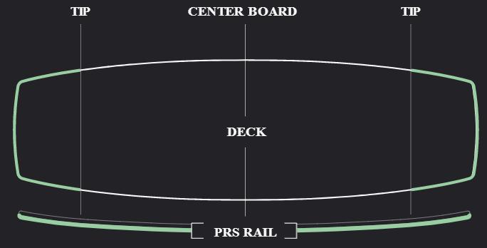 rails master v4 eleveight 2021