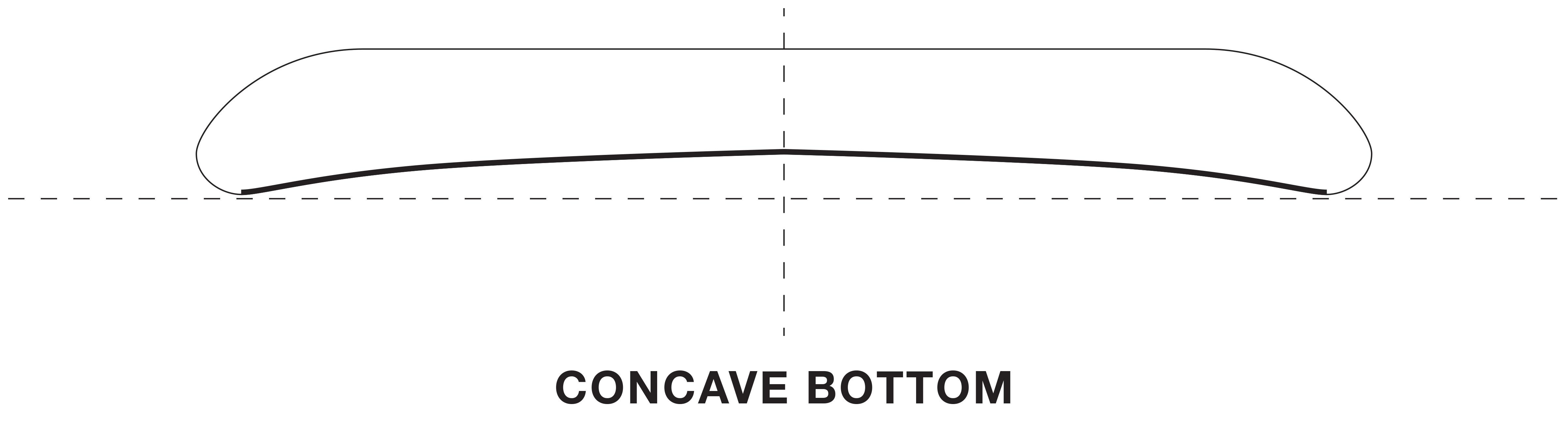 Différentes formes de concaves vous donnent une sensation différente dans clapot par rapport aux vagues.